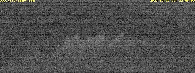 NaturaGart Webcam K18